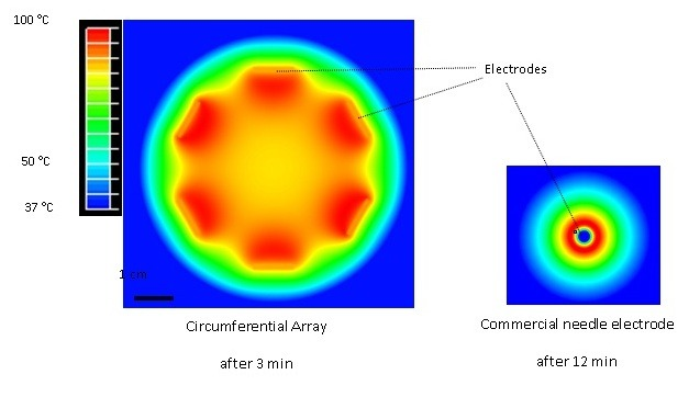 circ-thermal-plot-comp